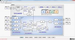 Clock Generation And Distribution Evaluation Software User