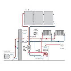 Air Source Heat Pump Kit Pictures
