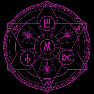 Magic Circle - Teleport by Osric90 on DeviantArt