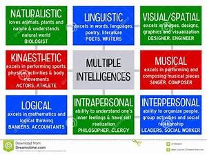 Intelligences Stock Photo