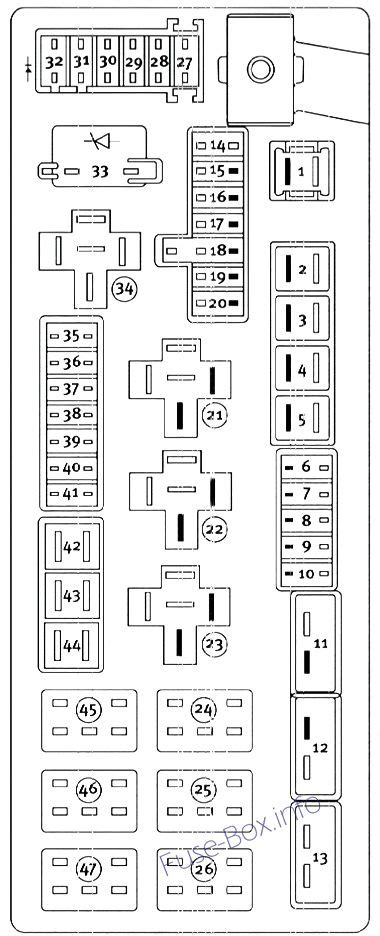 fuse box diagram gt dodge charger 2006 2010