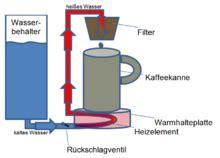 schematische darstellung der funktionsweise einer