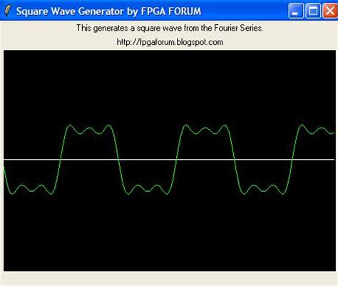 Form Factor Of Square Wave by Fpga Blog Building Square Wave From Fourier Series