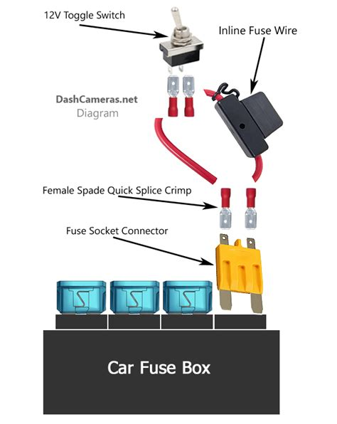5 ways to install a kill switch in your car anti theft