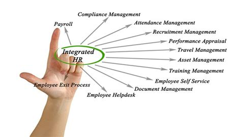Tips On Integrating Payroll With Time And Attendance. Degree In Computer Forensics. Internet Providers In Warner Robins Ga. Online Bachelor Of Science Degrees. What It Takes To Be A Game Designer. I Lipo Laser Lipolysis Reviews. Best Mortgage Rates Seattle How Much For Seo. U S Open Tennis Surface Dr Hoehn Kansas City. Fidelity Managed Income Portfolio