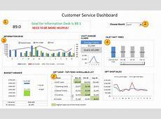 Kpi Dashboard Excel Template Free Download calendar