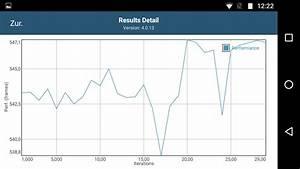 Netzteil Auslastung Berechnen : test lenovo moto g4 play smartphone tests ~ Themetempest.com Abrechnung