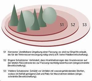 Zonen Berechnen : kosten des trinkwasserschutzes berechnen ~ Themetempest.com Abrechnung