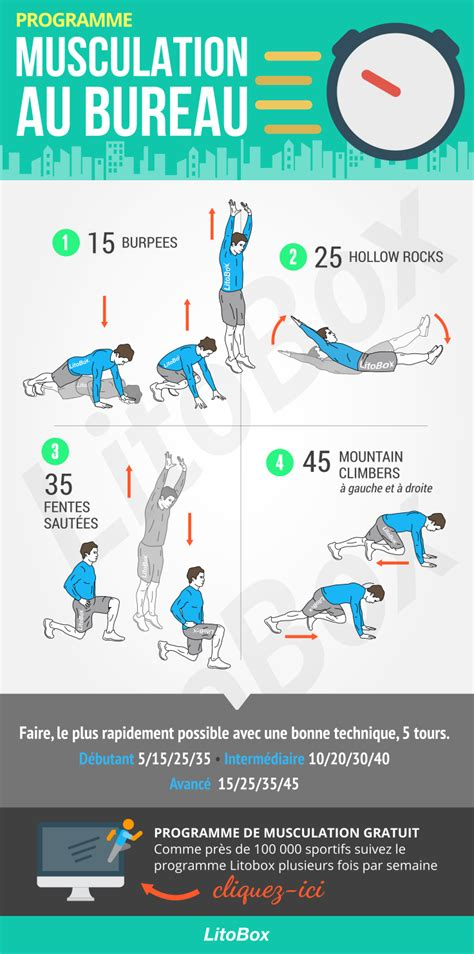 exercices au bureau sport au bureau 10 exercices faire au bureau pour rester