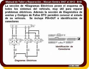 Nissan Sentra Manual Taller Diagramas 07-12 Ecu B16