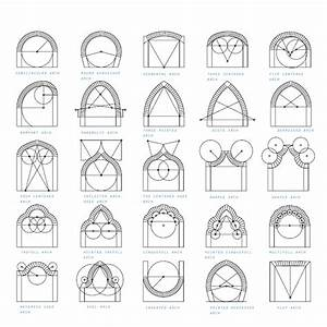 Architecture Basics : Arches