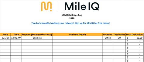 time milage expense template free mileage log template for excel track your miles