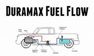 Electric Fuel Pump Flow Diagram
