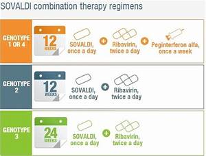 Here's A Cure... Hepatitis C Treatment