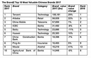 China in your hand-held: m-commerce spurs Chinese e-retail ...