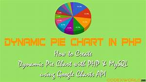 Create Dynamic Pie Chart In Php With Google Charts
