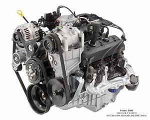 Enginepartment Diagram Of A 2002 4 3l Vortec Chevy Blazer