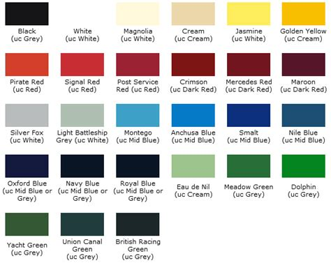 ral color code chart