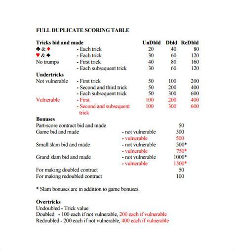 bridge score sheet templates  samples examples formats