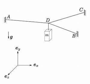 Seilkräfte Berechnen Mechanik : wie kann ich hier die seilkraft berechnen physik mechanik seilkr fte ~ Themetempest.com Abrechnung