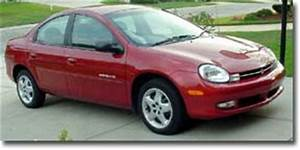 Best synthetic motor oil re mended for Dodge Neon or