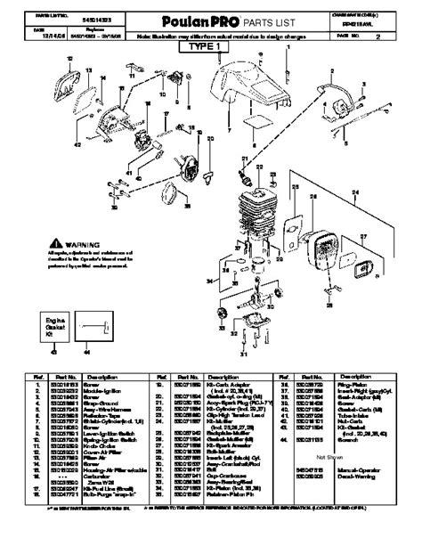 Poulan Pro PP4218AVL Chainsaw Parts List, 2006