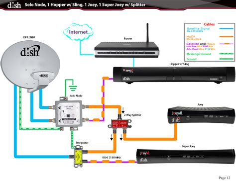 Dishnet Wiring Diagram by Wiring For Replacing Hopper With Joey In Two Hopper