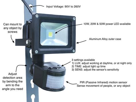 motion sensor led security flood light oznium
