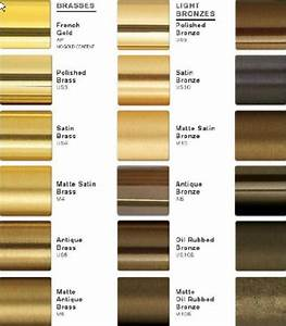 Colonial Bronze Cabinet Knobs And Pulls Are Made In The