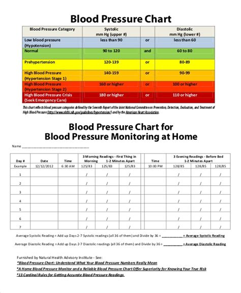 blood chart examples samples   examples