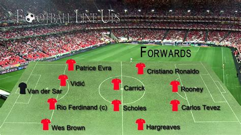 Manchester United vs Chelsea (Manchester United Lineup ...
