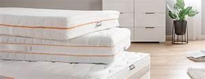 Kaltschaum Oder Federkern : kaltschaum oder federkern matratzen im vergleich home24 ~ Lizthompson.info Haus und Dekorationen