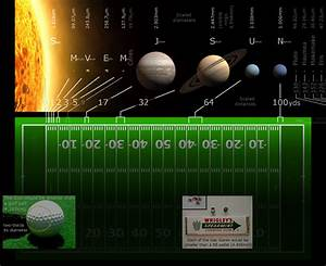 File:Solar System scaled to football field.png - Wikimedia ...