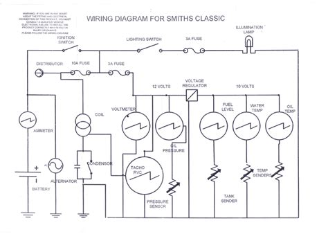 Take Top Wiring Diagram For Smiths Classic Gauges
