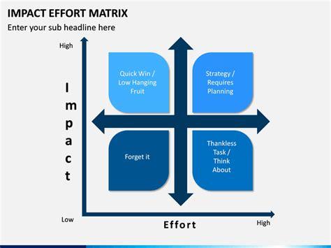 impact effort matrix powerpoint template sketchbubble