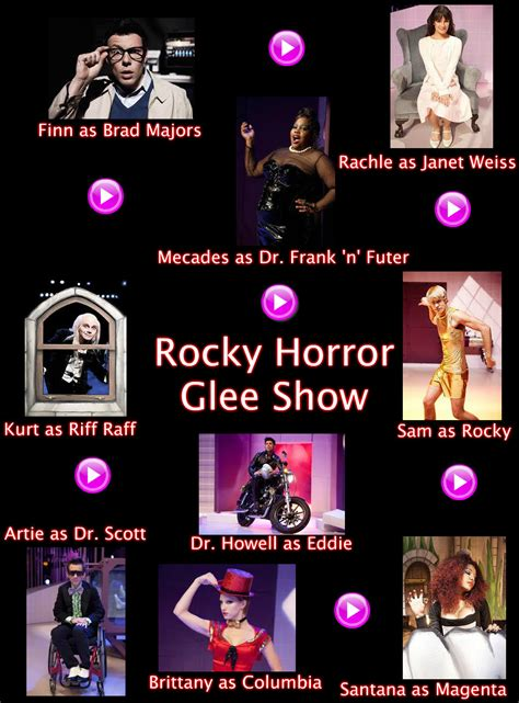 rocky horror glee show quotes
