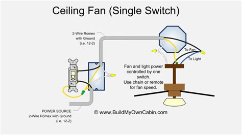 ceiling fan wiring diagram single switch