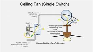 2wire Switch Wiring Diagram Ceiling Fan Light : ceiling fan wiring diagram single switch ~ A.2002-acura-tl-radio.info Haus und Dekorationen