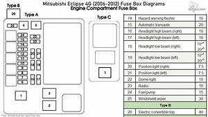 Mitsubishi Eclipse 4g  2006-2012  Fuse Box Diagrams