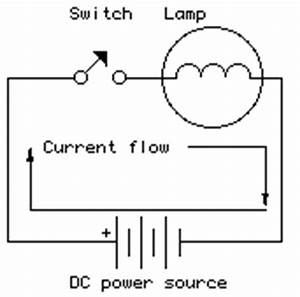 011 understanding electricity crest With next simple electrical circuits back to main electrical page
