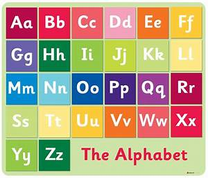 alphabet signs With letters and signs