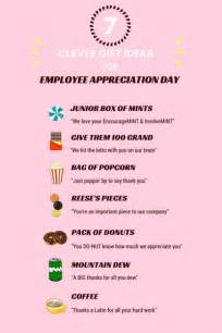 Customer Appreciation Day Ideas
