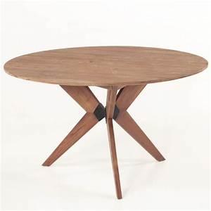 Table Ronde En Teck : nettoyer un meuble en bois nos astuces pour l entretien ~ Teatrodelosmanantiales.com Idées de Décoration