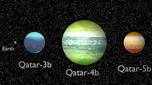 Astronomers discover three 'Qatar' exoplanets