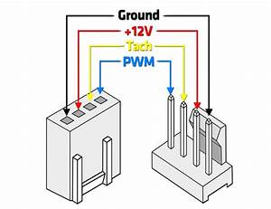 What Is Pwm And How Does It Work