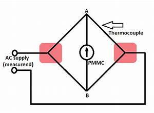 Thermocouple Instrument Working Principle