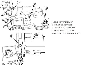 1999 Dodge Durango Slt Engine Diagram by 2001 Dodge Durango Slt 5 9 8 Cyl Vehicle Will Not Go In