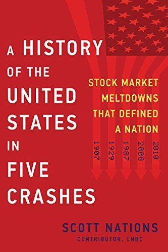 History of the USA in Five Crashes in 2020 | Stock market ...
