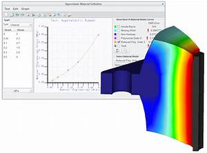 Simulation Products