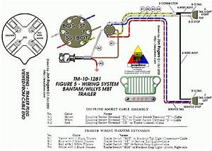 Dodge 7 Pin Trailer Wiring Diagram Basics